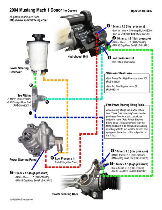ford hydroboost fittings issue rh 944hybrids forumotion com Ford Brake Booster Diagram Ford Brake Booster Diagram