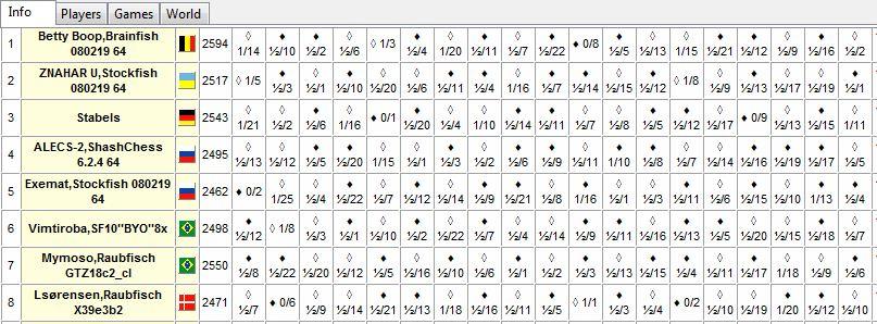 i84.servimg.com/u/f84/17/92/16/48/chess100.jpg