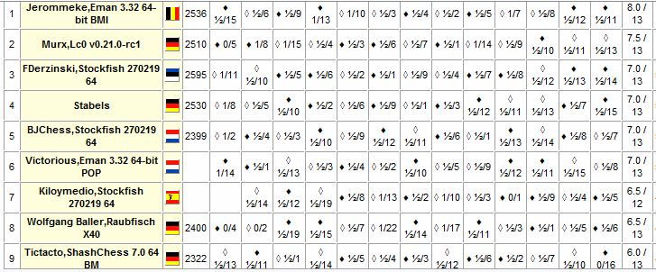 i84.servimg.com/u/f84/17/92/16/48/chess130.jpg