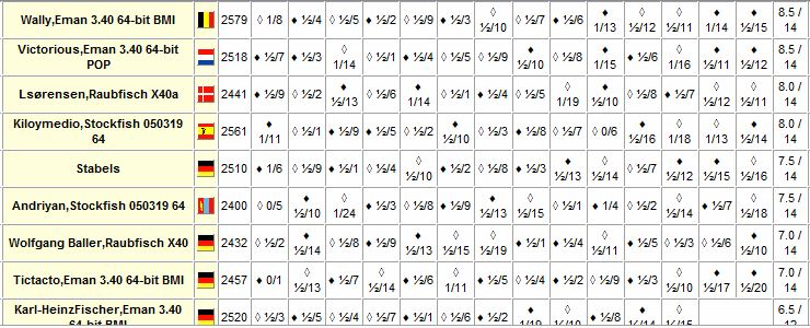 i84.servimg.com/u/f84/17/92/16/48/chess143.jpg