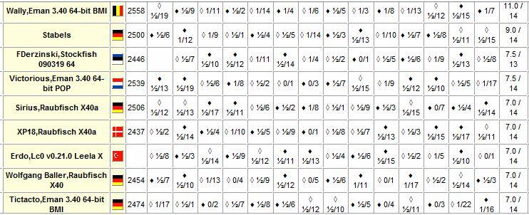i84.servimg.com/u/f84/17/92/16/48/chess145.jpg
