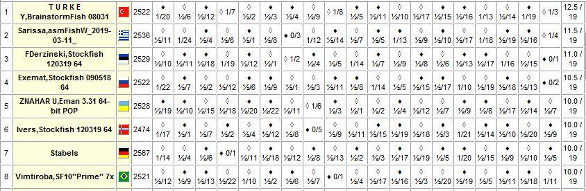 i84.servimg.com/u/f84/17/92/16/48/chess149.jpg