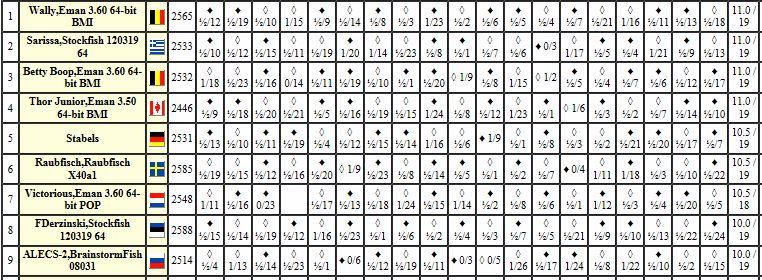 i84.servimg.com/u/f84/17/92/16/48/chess155.jpg