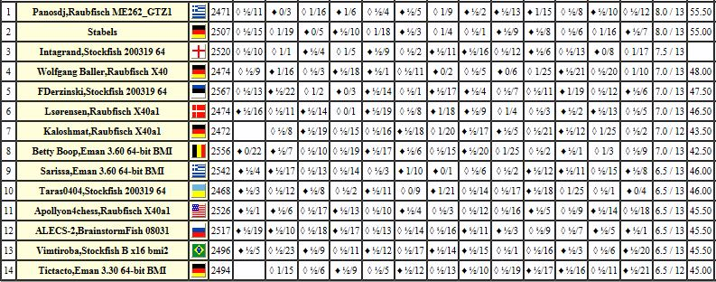 i84.servimg.com/u/f84/17/92/16/48/chess167.jpg