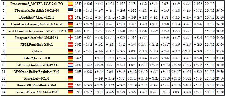 i84.servimg.com/u/f84/17/92/16/48/chess171.jpg