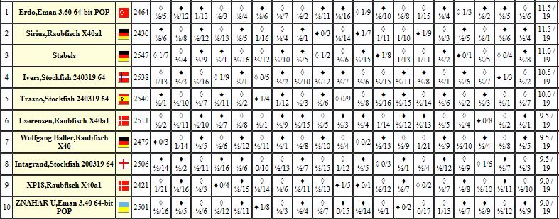i84.servimg.com/u/f84/17/92/16/48/chess175.jpg