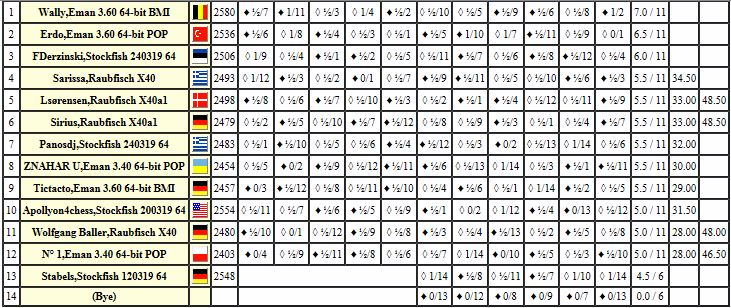 i84.servimg.com/u/f84/17/92/16/48/chess179.jpg