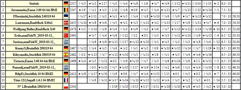 i84.servimg.com/u/f84/17/92/16/48/chess186.jpg