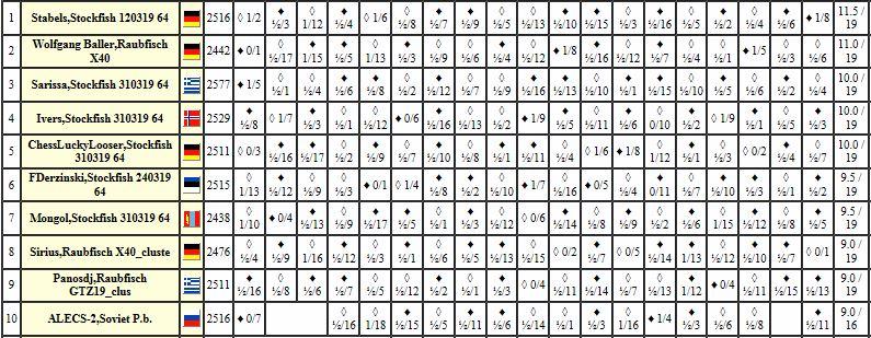 i84.servimg.com/u/f84/17/92/16/48/chess188.jpg