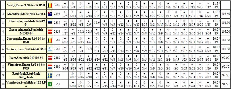 i84.servimg.com/u/f84/17/92/16/48/chess192.jpg