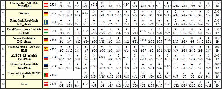 i84.servimg.com/u/f84/17/92/16/48/chess194.jpg