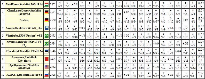 i84.servimg.com/u/f84/17/92/16/48/chess212.jpg