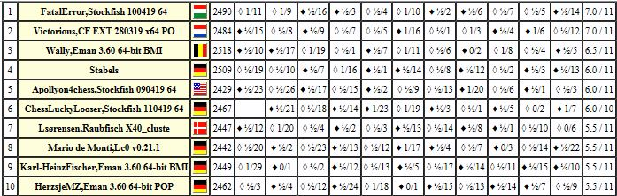 i84.servimg.com/u/f84/17/92/16/48/chess214.jpg