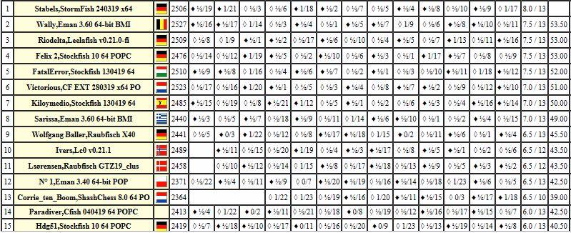 i84.servimg.com/u/f84/17/92/16/48/chess216.jpg