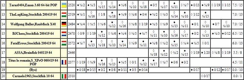 i84.servimg.com/u/f84/17/92/16/48/chess247.jpg