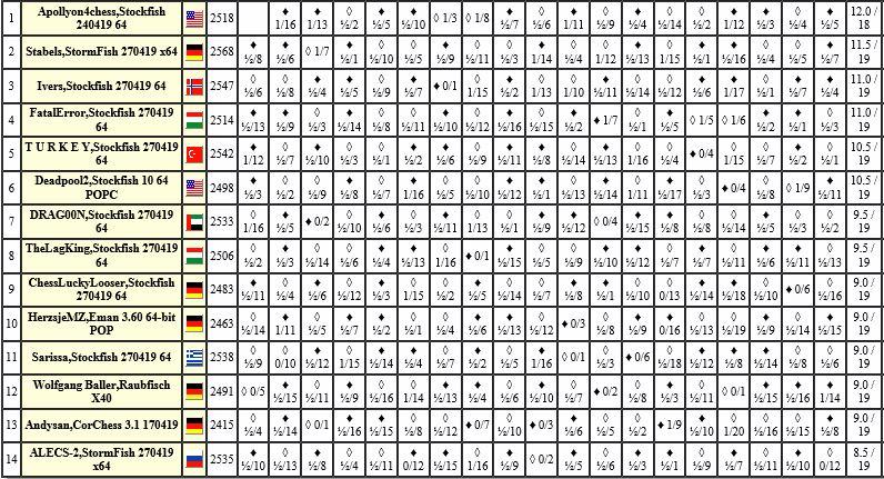 i84.servimg.com/u/f84/17/92/16/48/chess269.jpg