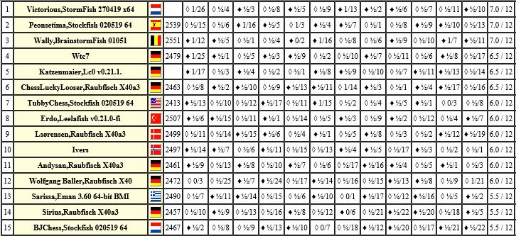 i84.servimg.com/u/f84/17/92/16/48/chess278.jpg
