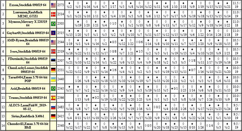 i84.servimg.com/u/f84/17/92/16/48/chess307.jpg