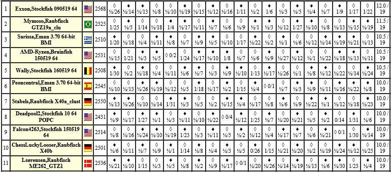 i84.servimg.com/u/f84/17/92/16/48/chess315.jpg