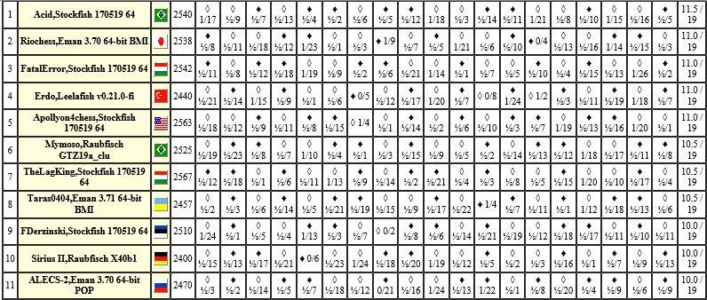 i84.servimg.com/u/f84/17/92/16/48/chess323.jpg