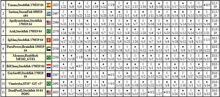 i84.servimg.com/u/f84/17/92/16/48/chess325.jpg