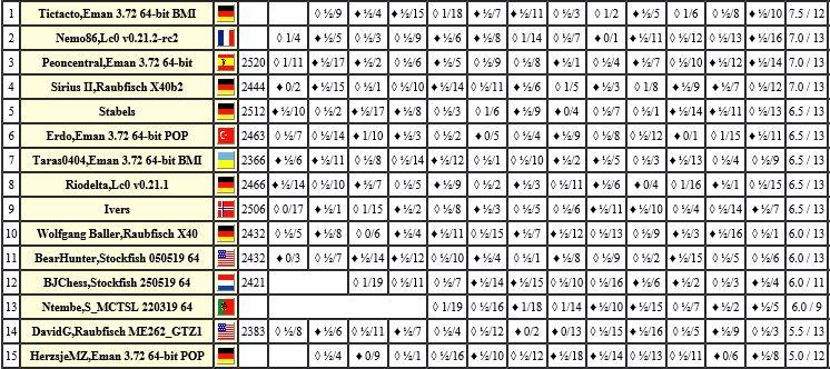 i84.servimg.com/u/f84/17/92/16/48/chess331.jpg