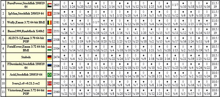 i84.servimg.com/u/f84/17/92/16/48/chess335.jpg
