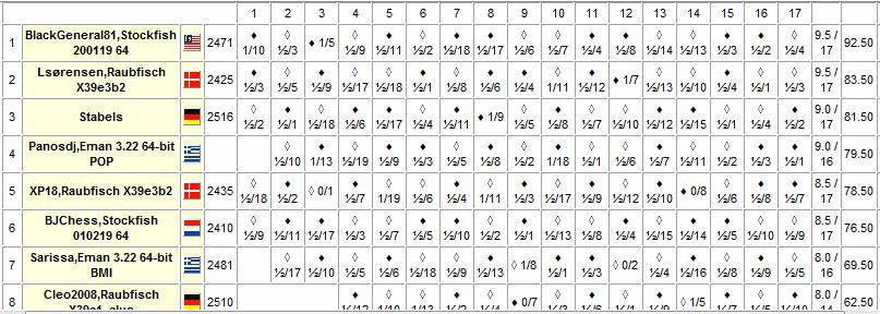 i84.servimg.com/u/f84/17/92/16/48/chess_76.jpg