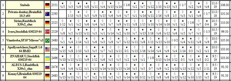 i84.servimg.com/u/f84/17/92/16/48/chess_80.jpg