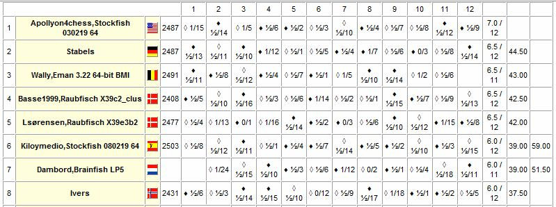 i84.servimg.com/u/f84/17/92/16/48/chess_90.jpg