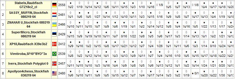 i84.servimg.com/u/f84/17/92/16/48/chess_94.jpg