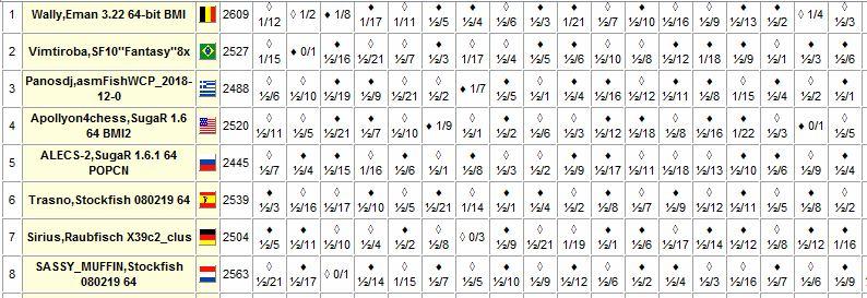 i84.servimg.com/u/f84/17/92/16/48/chess_98.jpg