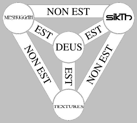 La sainte trinité du prog