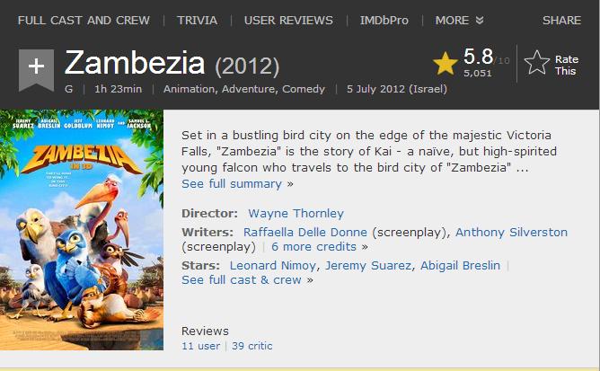فيلم الاينمي والمغامرة والكوميدي الرائع Zambezia 2012 720p BluRay مترجم بنسخة البلوري