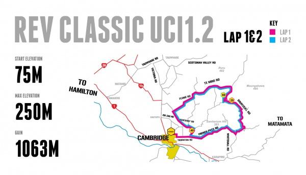 planimetria 2016 » REV Classic (1.2) » Cambridge › Cambridge (137 km)